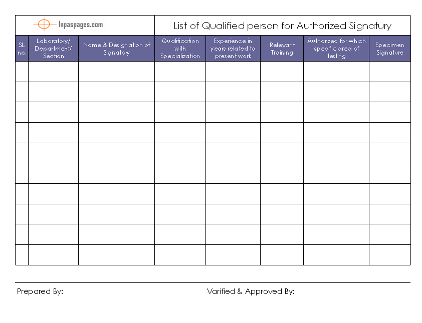 list qualified personnel for authorized signatory | Excel | PDF | Sample